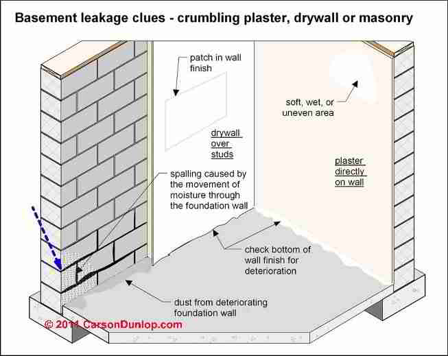 Magnificent Concrete Block Foundation Wall Detail 653 x 519 · 26 kB · jpeg