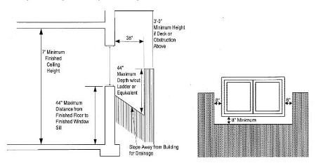 Emergency Exit Or Egress Windows Requirements Code