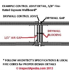 National Gypsum drywall expansion joint details (C) Inspectapedia.com