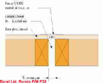 Drywall Expansion Joints: Use drywall control joints or expansion