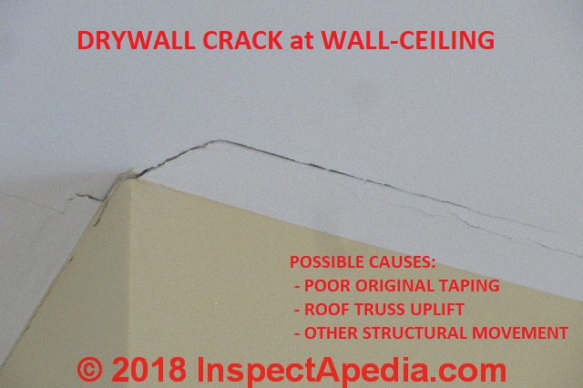 Drywall Cracks Cause Amp Prevention Of Cracks In