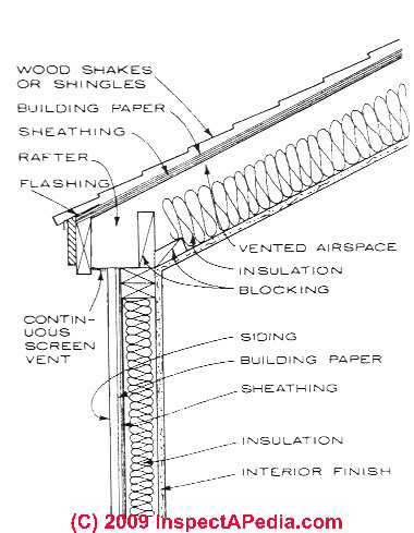 Roof Vent Eaves Intake on air intake duct