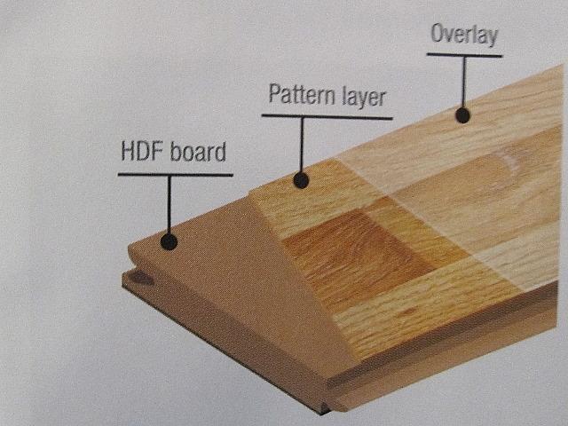 Guide to installing plastic laminate flooring for Pvc laminate flooring