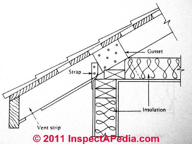 Angled Roof Overhang Intake Vent (C) D Friedman