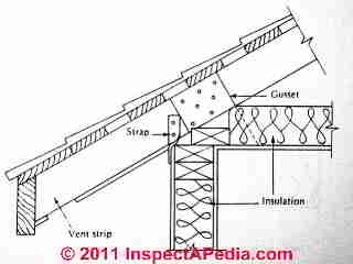 Sheds ottors pent shed plans with overhang definition for What is roof sheathing definition