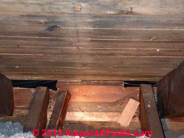 Inspect The Attic Or Roof Cavity For Signs Of An Ice Dam Leaks