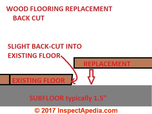 Wood Floor Repair Damaged Board Replacement Procedure