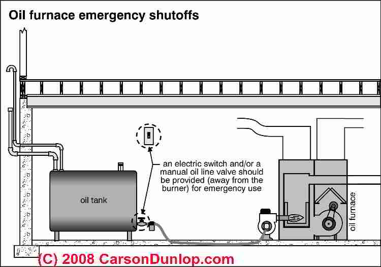 emergency power off switch wiring diagram   41 wiring