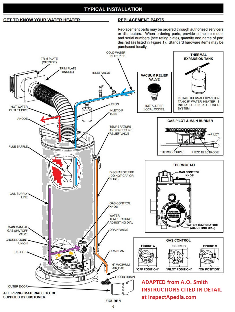 Water Heater Piping Connections U0026 Installation Manual Guide