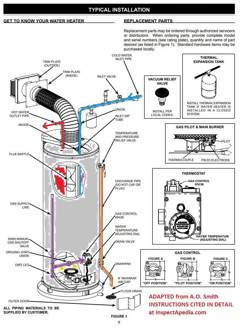 Diagrams up water hook heater Water Heater