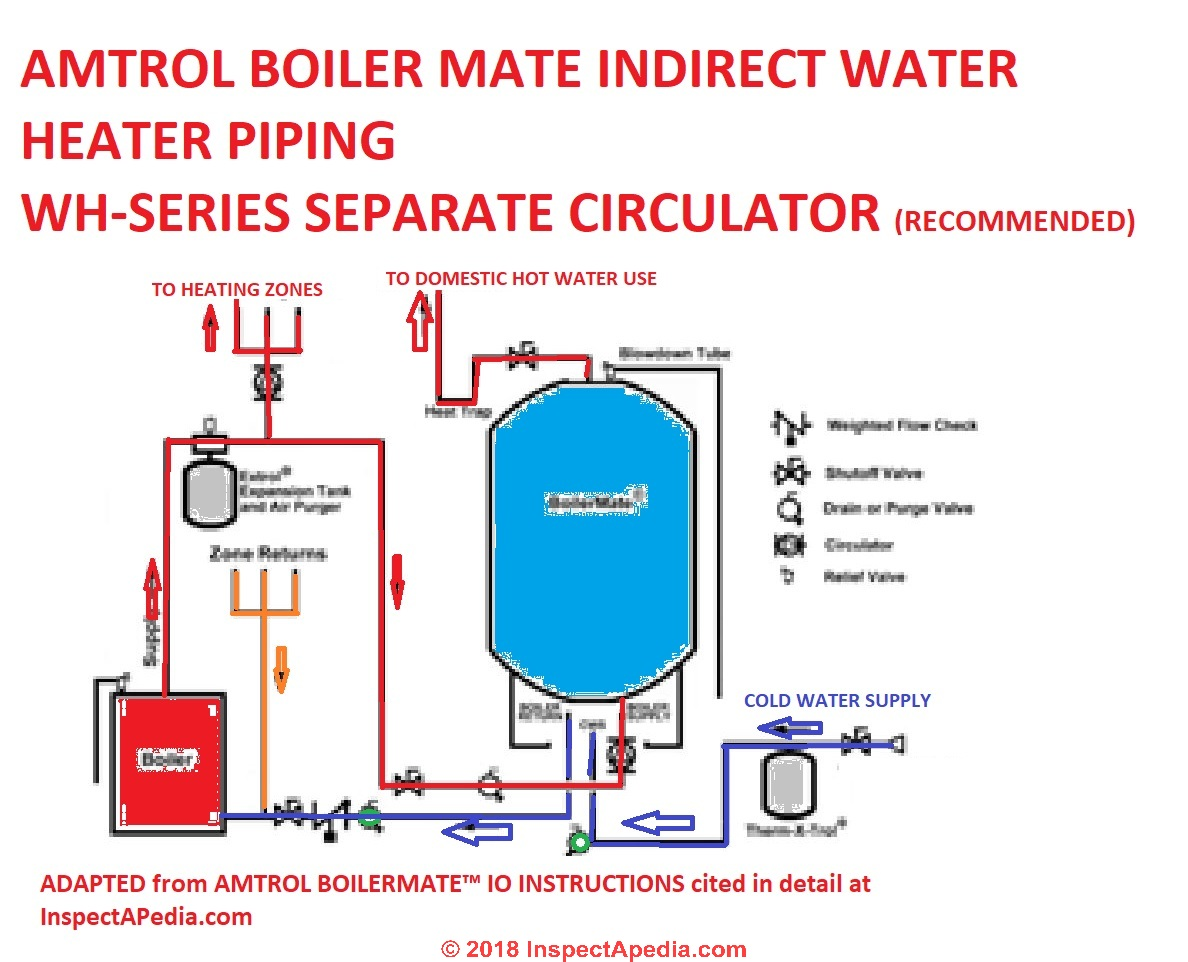 Indirect Water Heater Piping Diagram Wiring Diagram