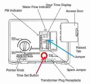 Autotrol Timer on Water softener controls photo