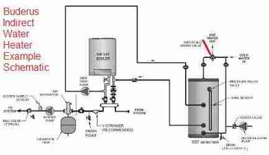 scalding hot water temperatures amp anti scald equipment combo washer dryer schematic wiring #11