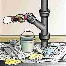 Cast Iron Drain Piping Identification Diagnosis Repair