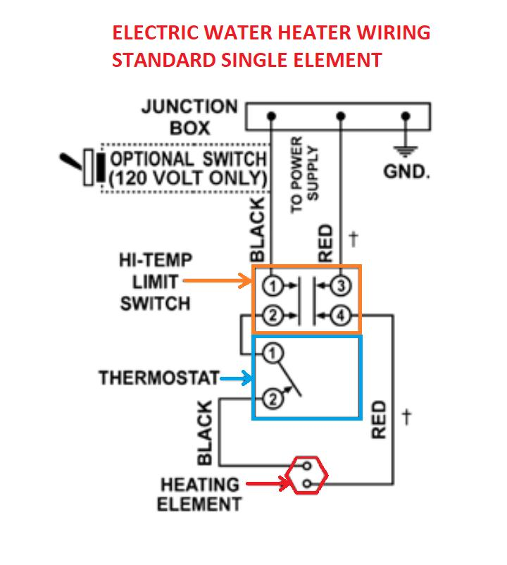 wiring a hot water tank thermostat wiring diagram verified single element water heater thermostat wiring wiring a hot water tank thermostat