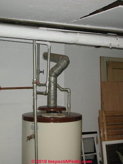 Galvanized Iron Water Supply Piping Amp Galvanized Drain Piping