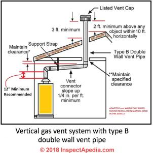 Gas Water Heater Vent Codes Amp Standards