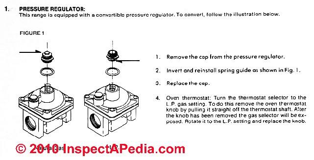 Gas Appliance Regulator Conversion How To Convert A Gas Appliance