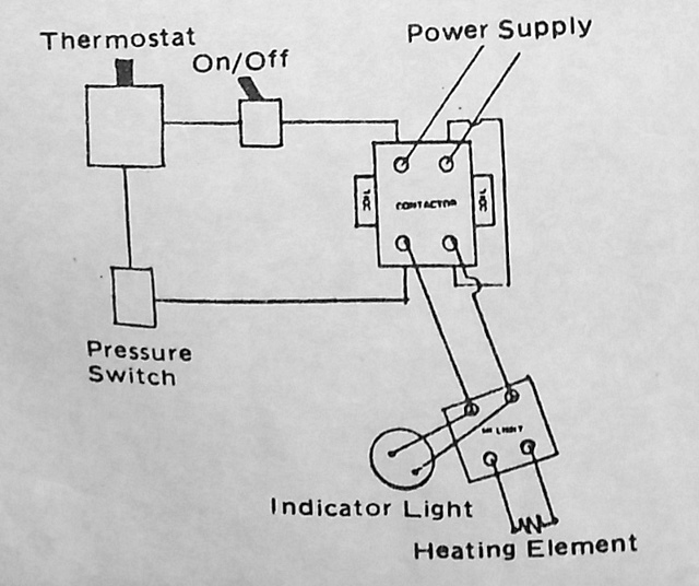 Wiring Diagram Illustrating Typical Hot Tub Or Spa Heater Safety Controls C Inspectapedia: Wiring Diagram For Hot Tub At Anocheocurrio.co