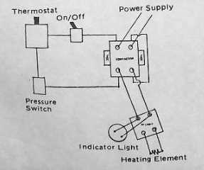 Wiring Diagram Ilrating Typical Hot Tub Or Spa Heater Safety Controls C Inspectapedia