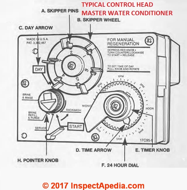 How to start a manual regeneration on a timer water softener youtube.