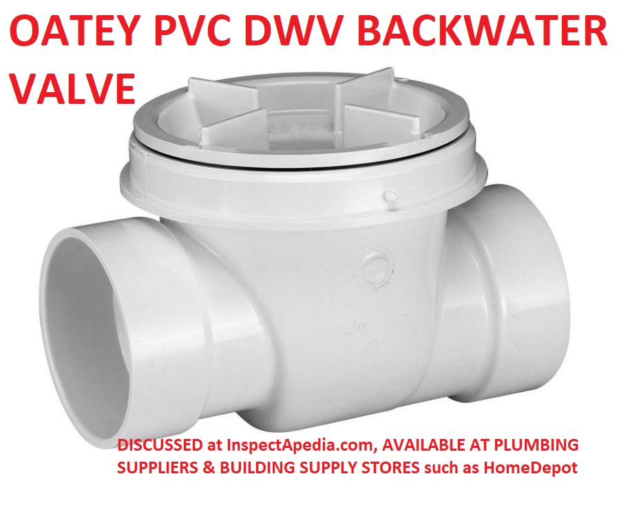 Sewer Backup Prevention: Guide to Backwater Valves, Check