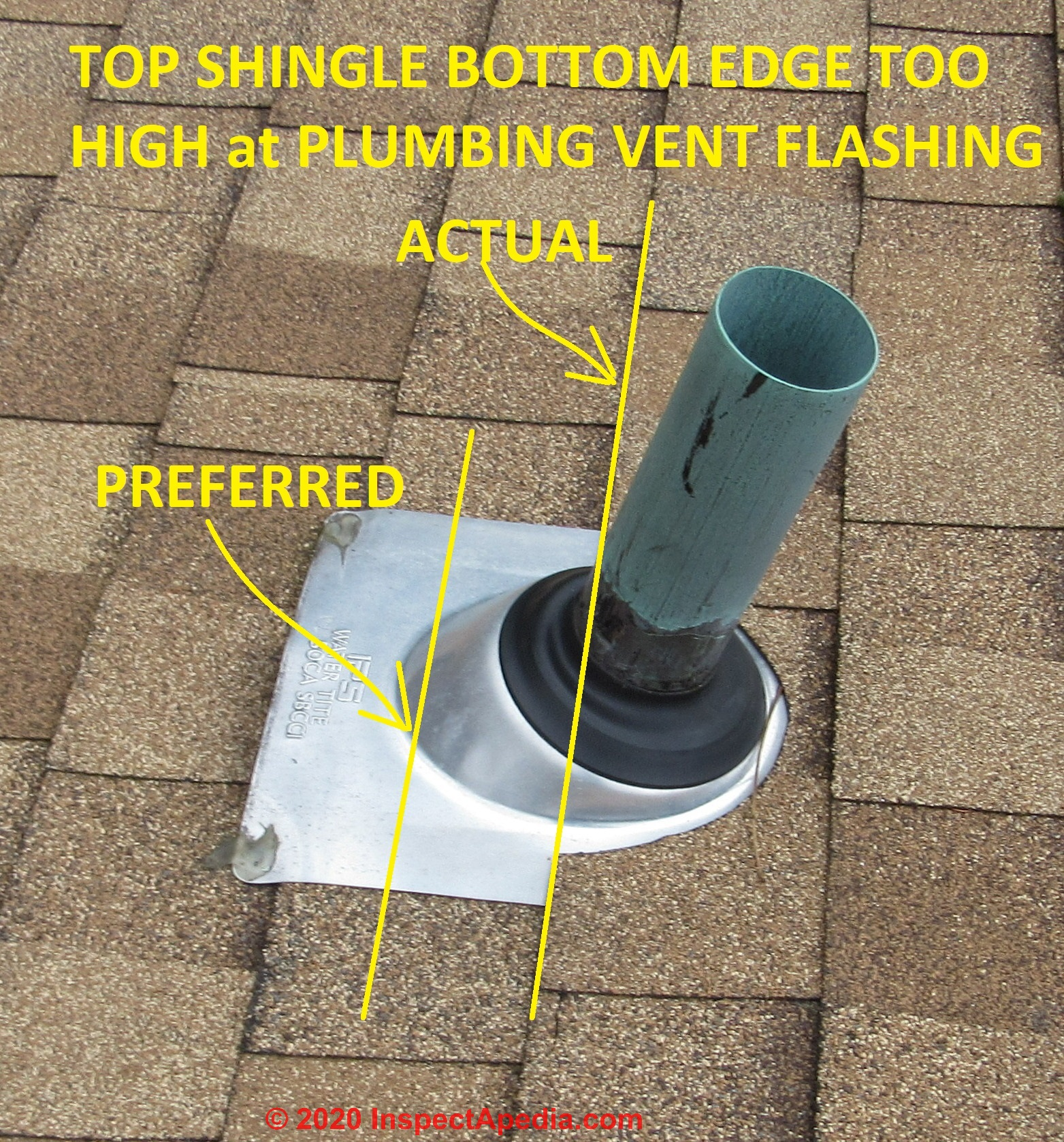 Plumbing Vents How To Inspect The Plumbing Vent System To Find Leaks And Sewer Gas Or Septic Gas Odor Sources