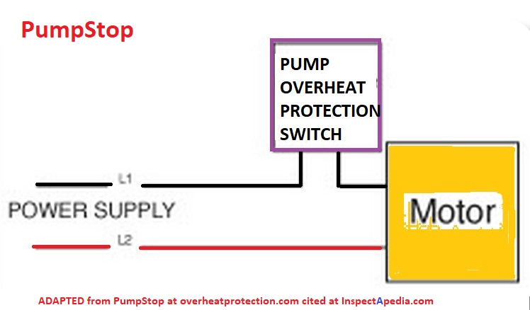 Water pump protection switches & controls prevent pump damage or on pedrollo pump wiring diagram wiring diagram for 220 volt submersible pump Pedrollo Water Pump Head Smart
