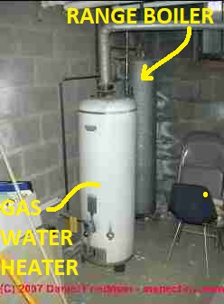 Guide To Gas Fired Hot Water Heaters Inspection
