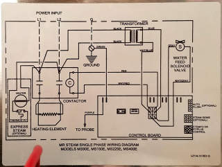Steambath    Generator    Manuals   Research on Using a Steam
