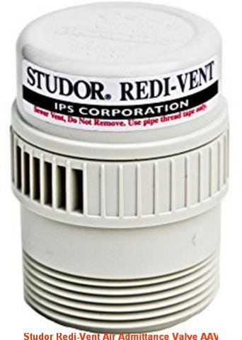 Air Admittance Valve / Studor Vent® Definition, Installation, Uses
