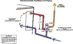 Tankless coil piping schematic example for a Crown heating boiler