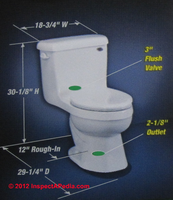 toilet dimensions from wall. typical toilet dimensions (c) d friedman titan from wall n
