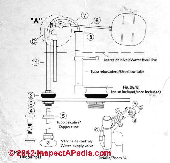 Crane Flush Valve Assembly : Encyclopedia of toilets identify the kind brand