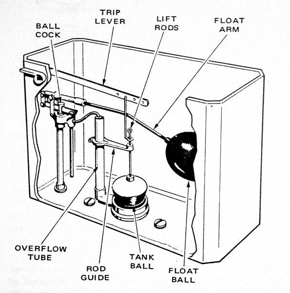 installing toilet tank bolts leaking