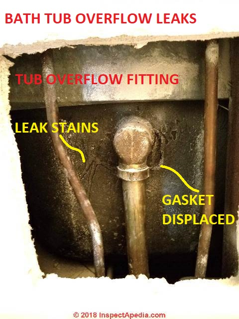 how to find a water pipe leak
