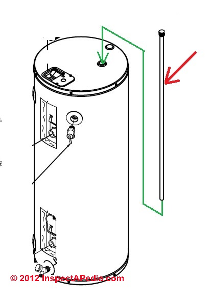 Image Result For Water Heater Dip Replacement