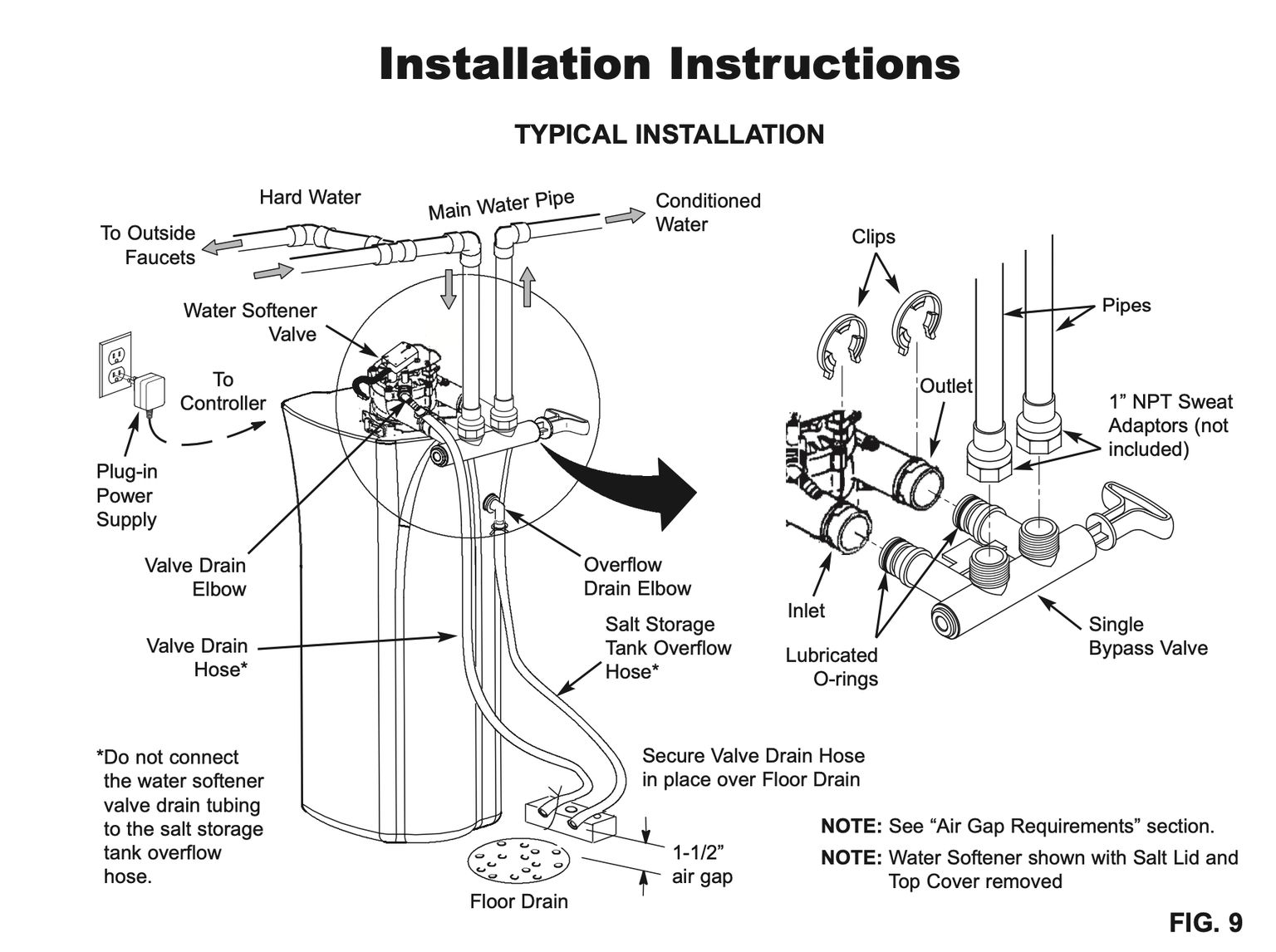 Water Softener Bypass Valve Operation & Repair Guide | Whirlpool Water Softener Wiring Diagram |  | InspectAPedia.com