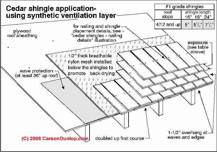91549804905486582 also Search together with Fix Toilet Constantly Running Diy Toilet Repair Step Step besides mercial Roof Construction Diagrams Html likewise Washing Machine Drain Diagram. on tips about plumbing vent