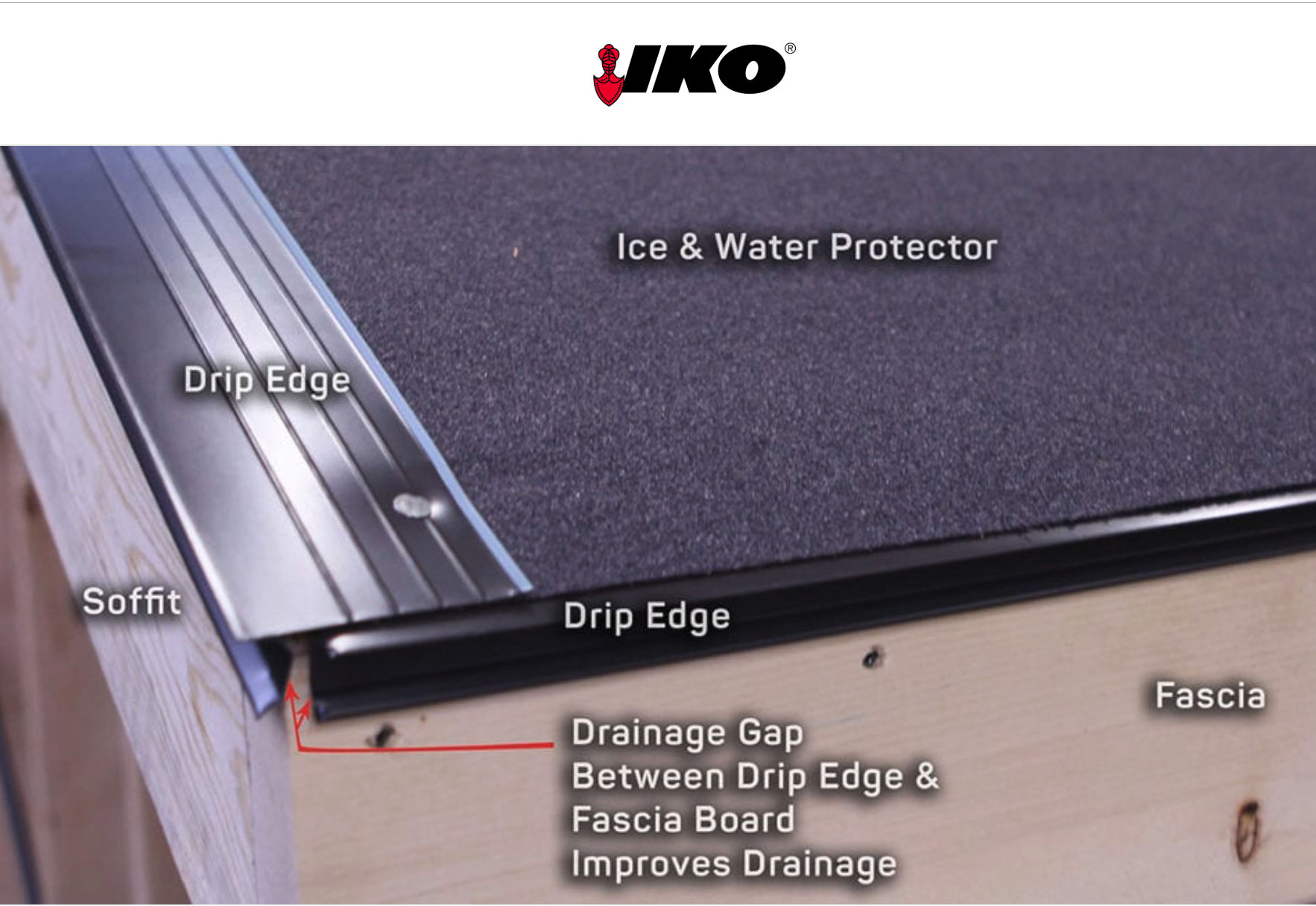 Roof Drip Edge Flashing Requirements Recommendations