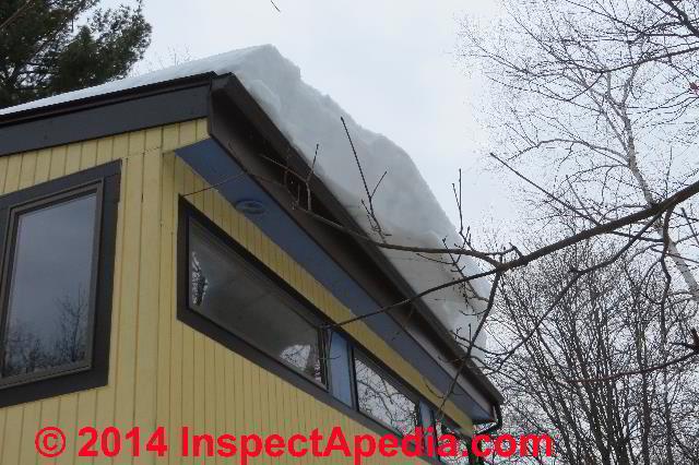 Snow Slide Off Of High Metal Roof C Daniel Friedman
