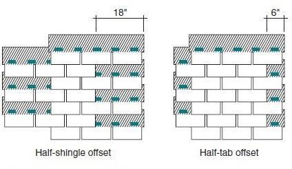 Shingle Nails Definition Nail Ftempo
