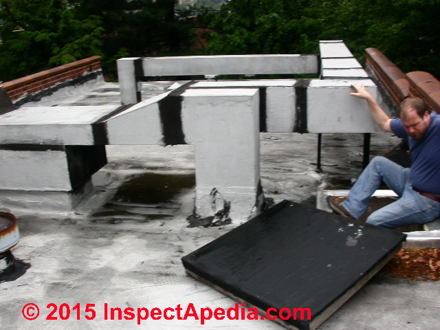 Exceptional Flat Roof Over A Residential Building (C) Daniel Friedman. Definition Of Low  Slope Roofing
