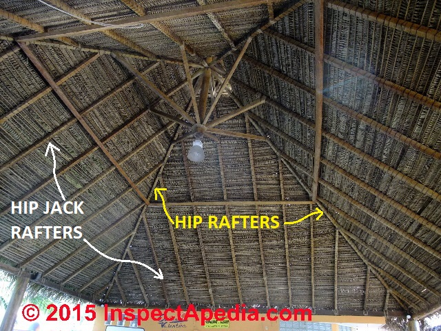 Roof Framing Definition Of Types Of Rafters Definition Of Collar Ties Rafter Ties Structural Ridge Beams Causes Of Roof Collapse Wall Spread