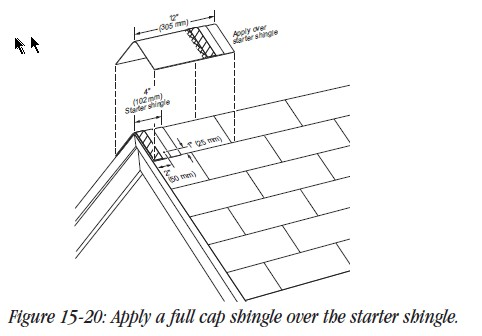 Ridge Hip Cap Shingles Installation inspection failure – How To Install Roof Cap Shingles