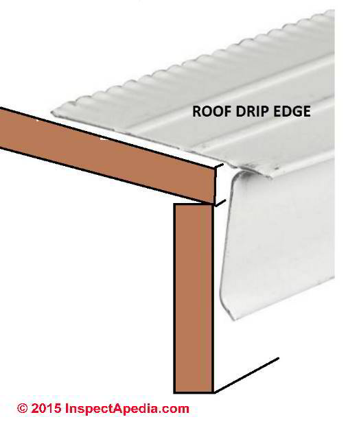 Roof Drip Edge Installation : Roof drip edge flashing requirements recommendations