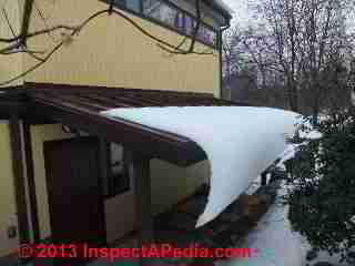 Snow Retention Systems Snow Guards For Metal Slate