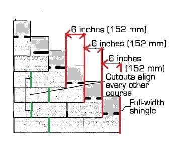 Asphalt Shingles Nailed In A Ladder Pattern Shingle