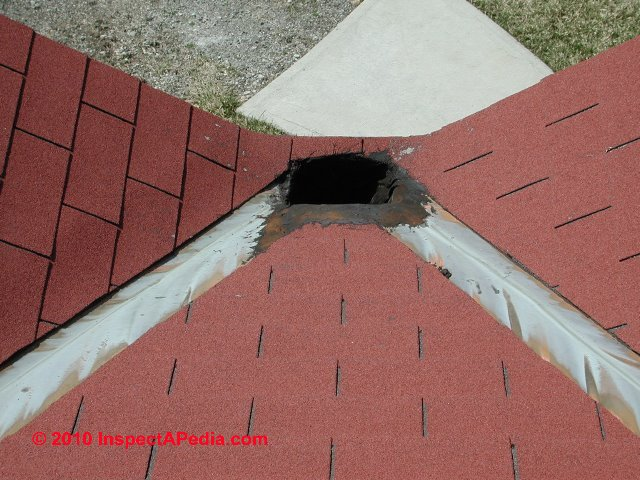 Roof Valley Installation : Roof valley flashing specifications and details