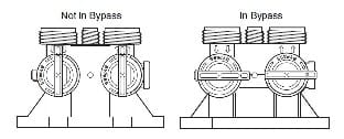 Water conditioner bypass valve, built-in option  - Autotrol